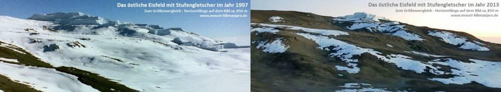 1997 - 2013 Der Stufengletscher.