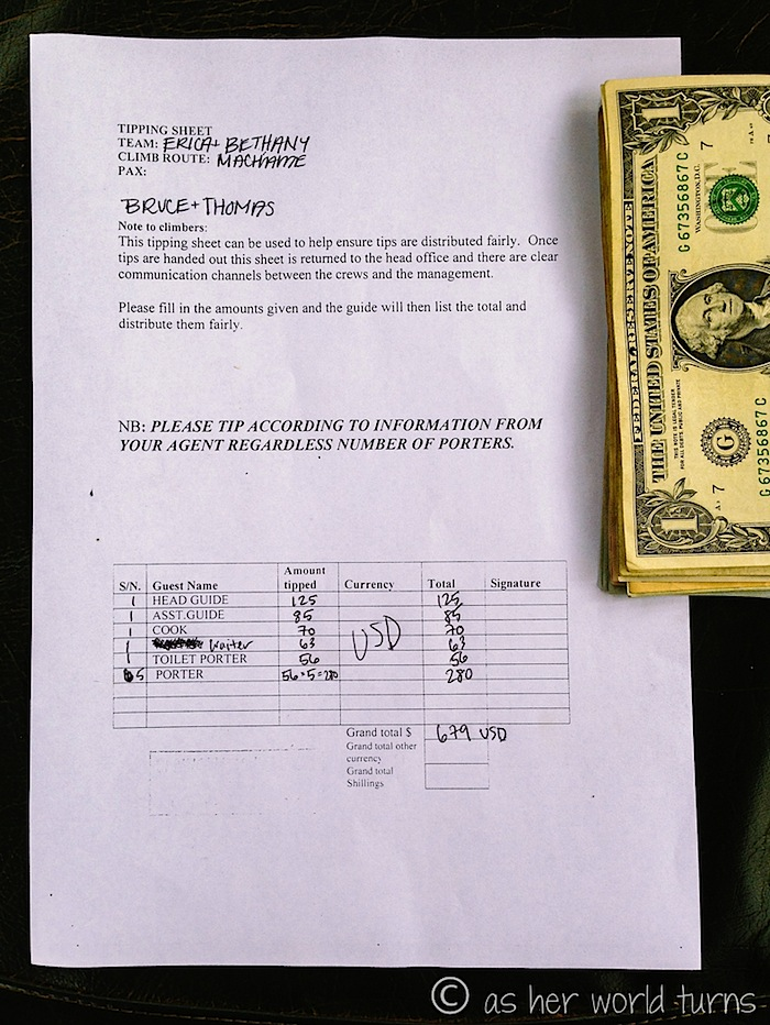 Tip-Money Sheet, 5-Tages Machame Route, 2014